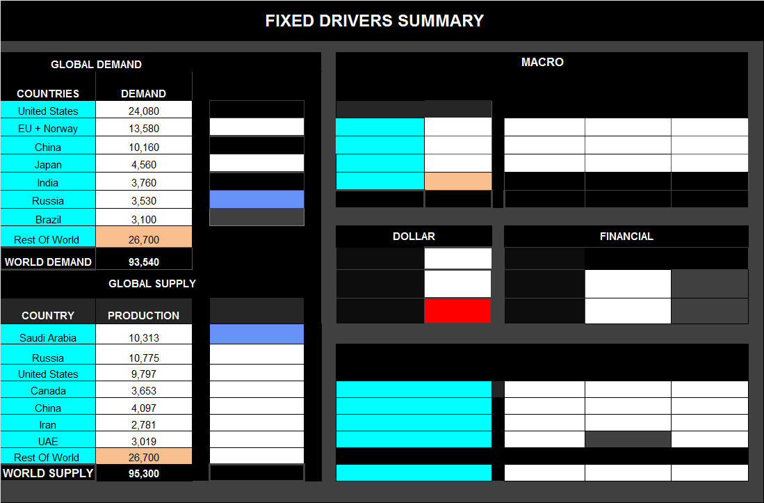FixedDriversSummary8162015