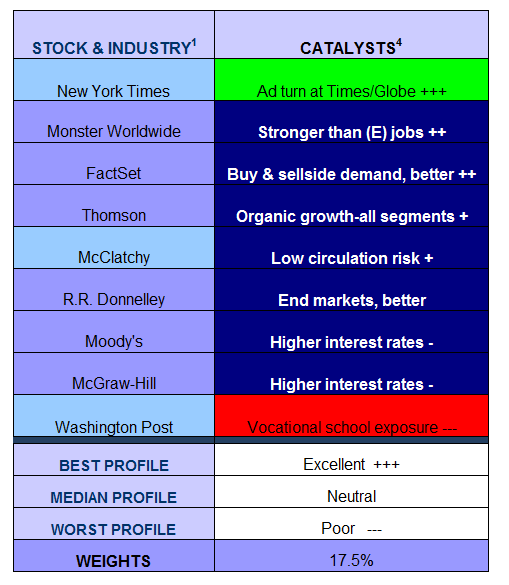 MorganStanleyCatalysts