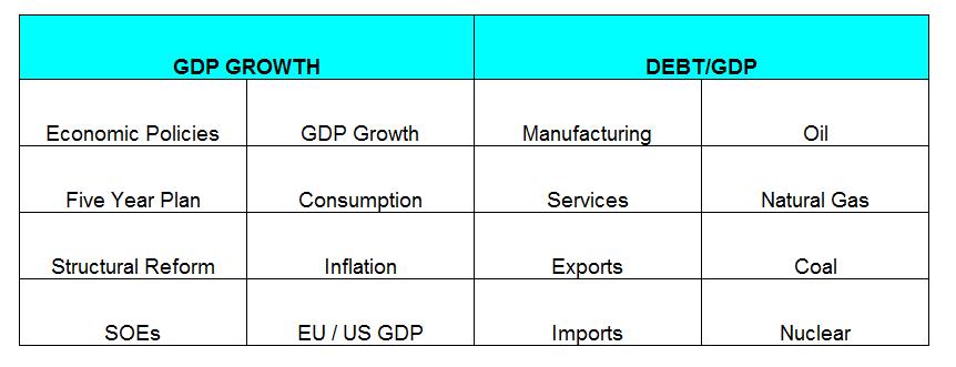 ChinaEconomicFramework2