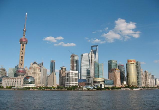 Shanghai - High Growth - 20 Million People