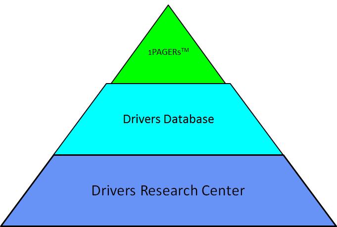 TSTPyramid2