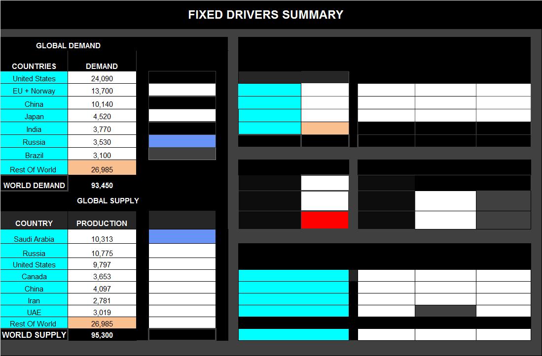 FDModelSummary