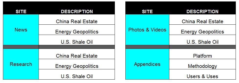 LiveOilSubsitesOrganization