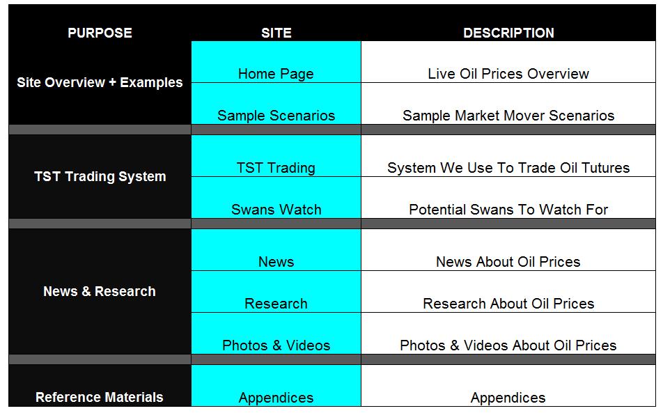 LiveOilWebsiteOrganization