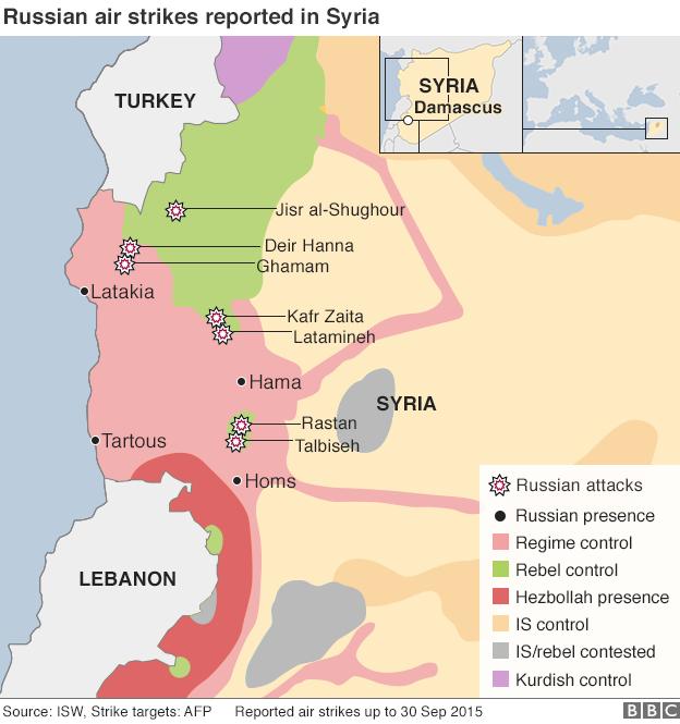 SyriaRussiaAirstrikes
