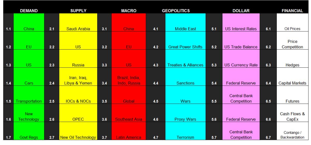 Taxonomy2Exit