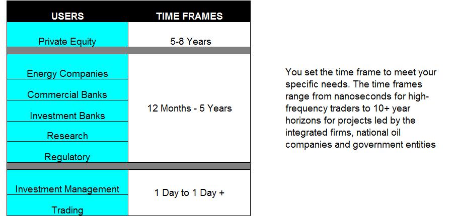 UserTimeFramesFinally