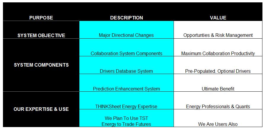 EnergyPlatformSiteContent