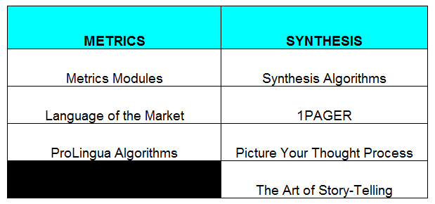 TSTTerminology