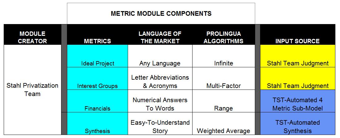 WestPointMetricModulesComponents77